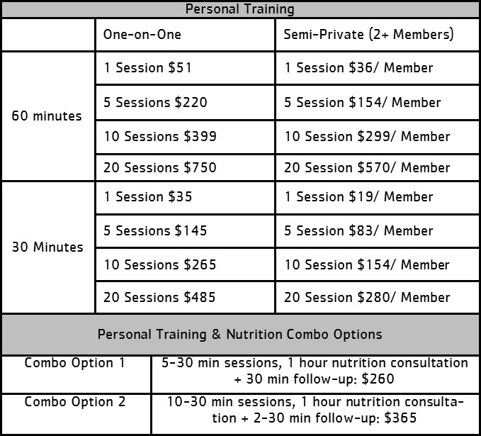personal training in-person 2020 prices
